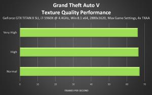 качество текстур gta 5 настройки графики