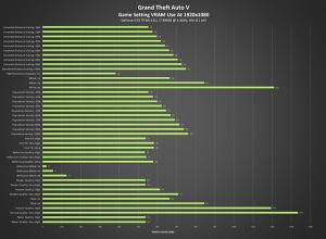 Настройка графики в gta 5, оптимизация